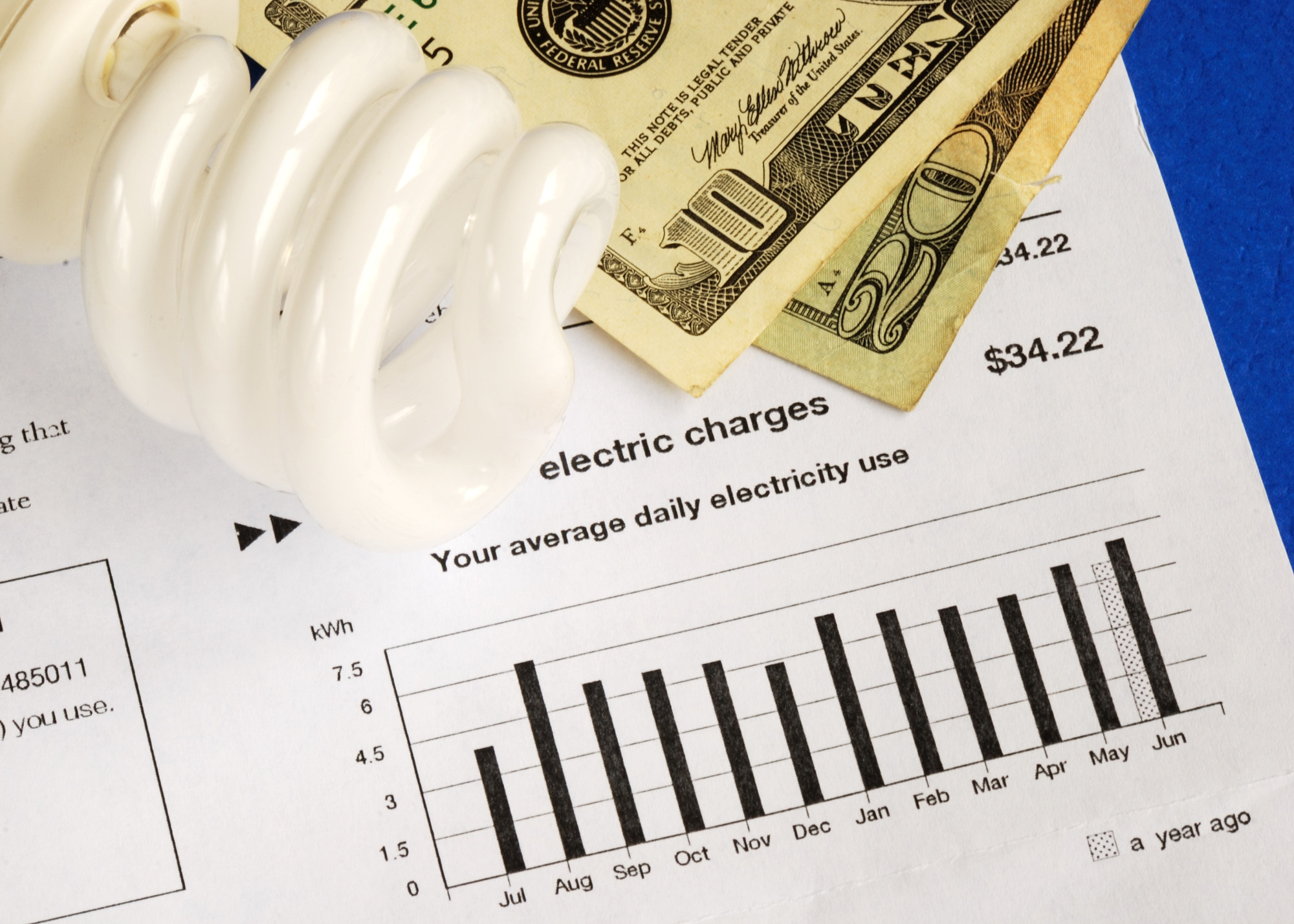 electric bill with money and lightbulb