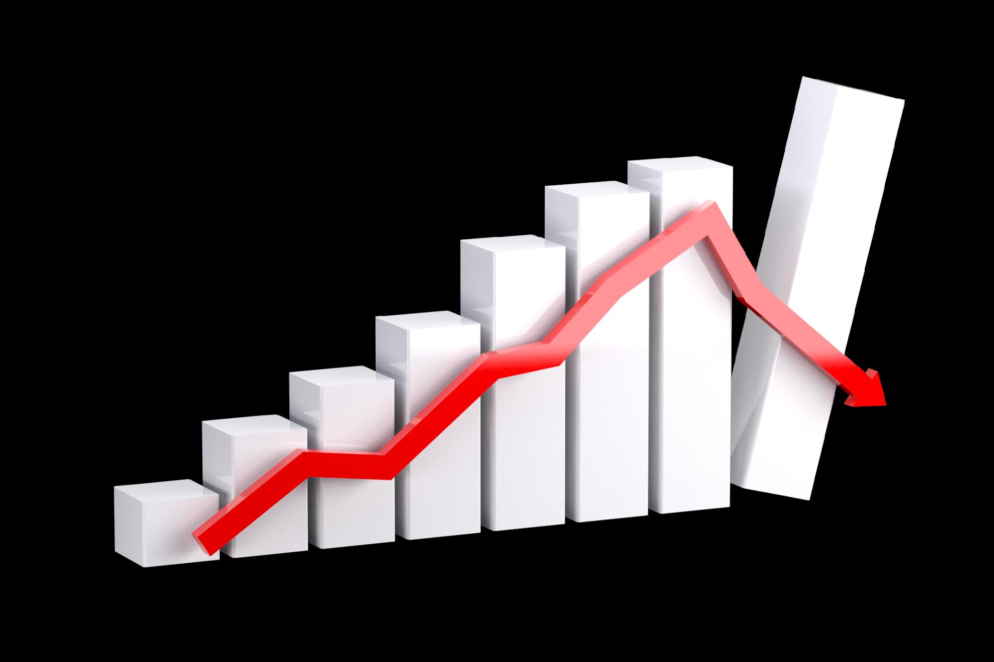 Volatile Stock Market Visualized